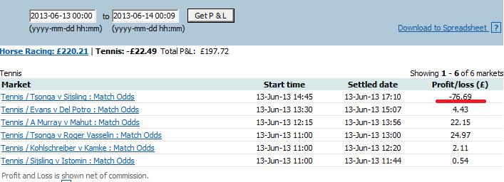 Betfair Horse Racing Trading Challenge