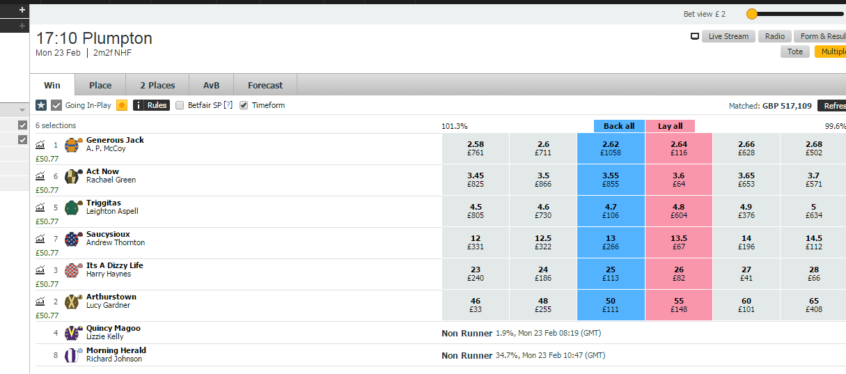 Good betfair trading strategy