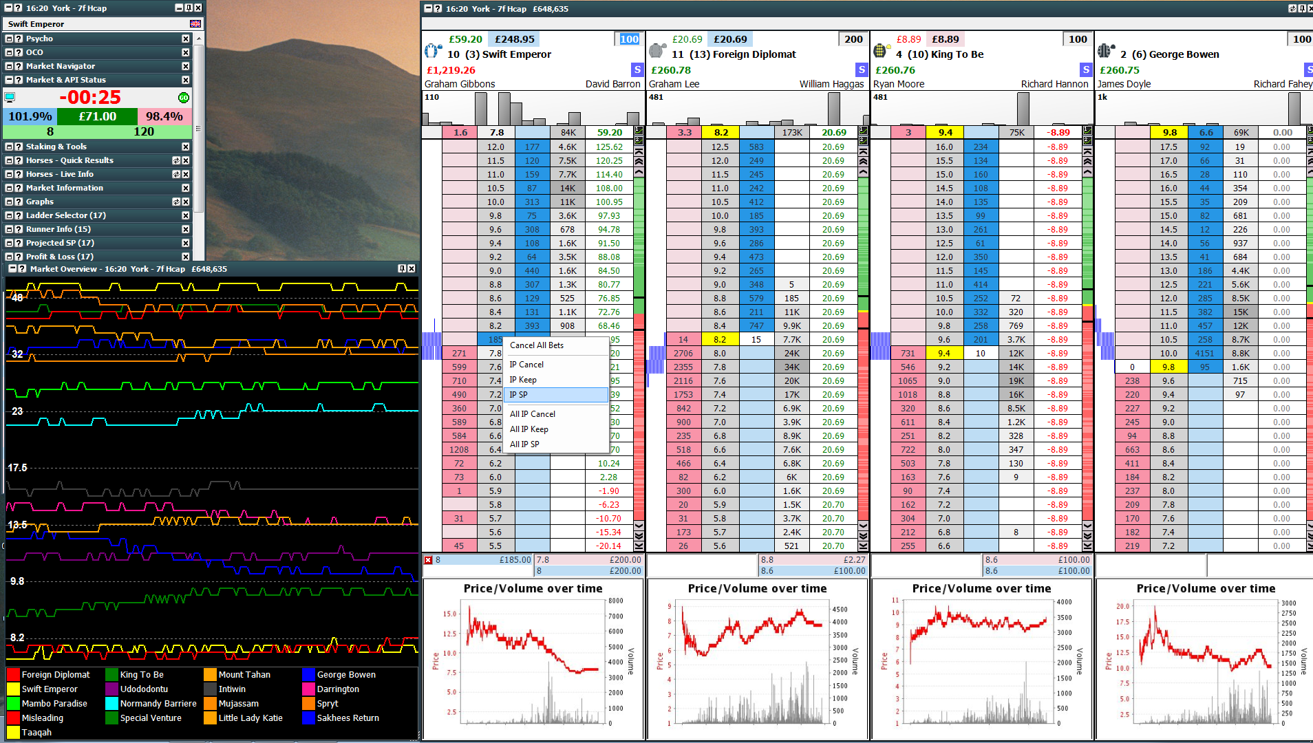 Trading on Betfair at York