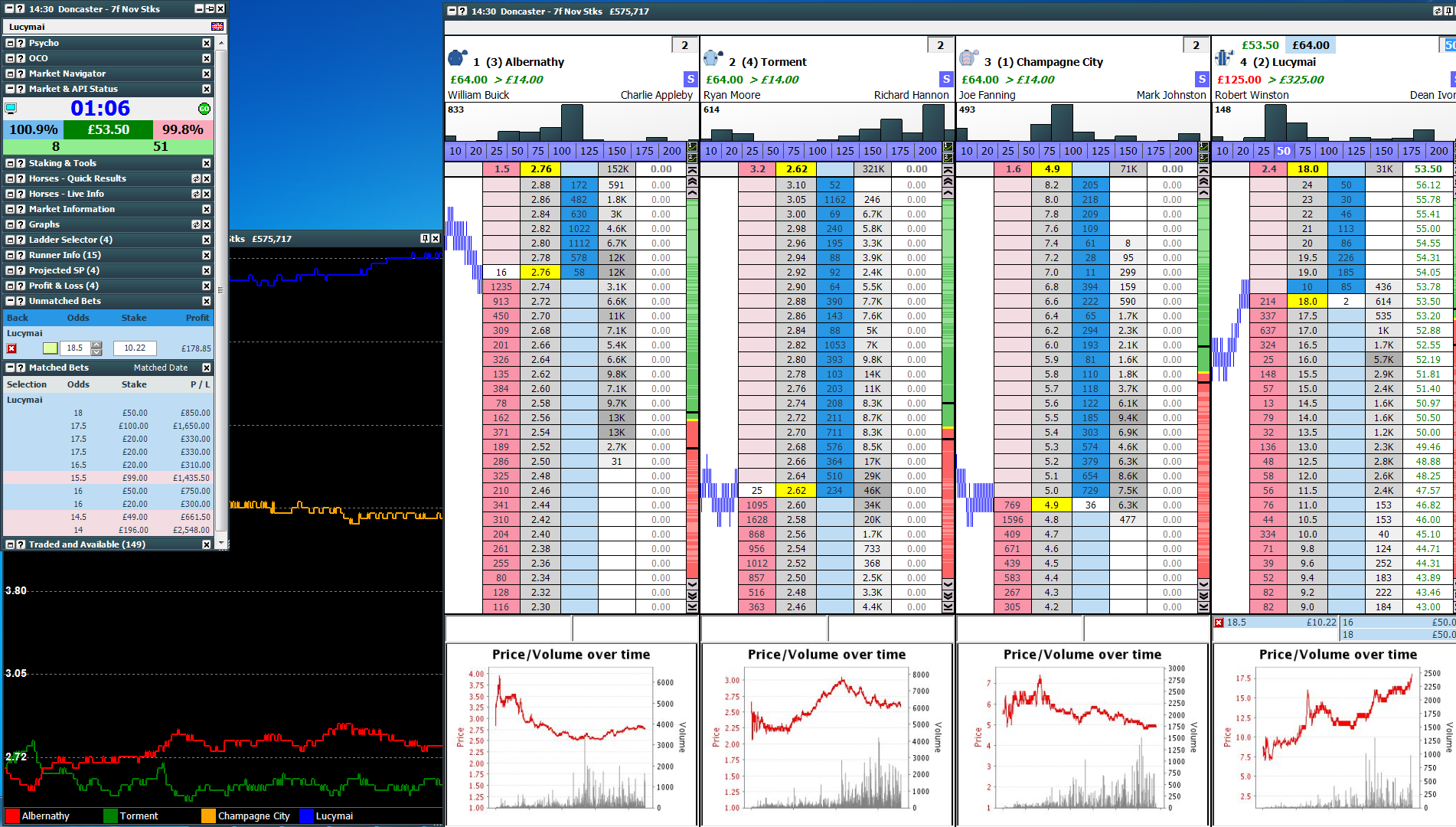 Trading betfair systemy