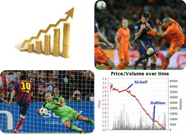 Successful football trading strategies