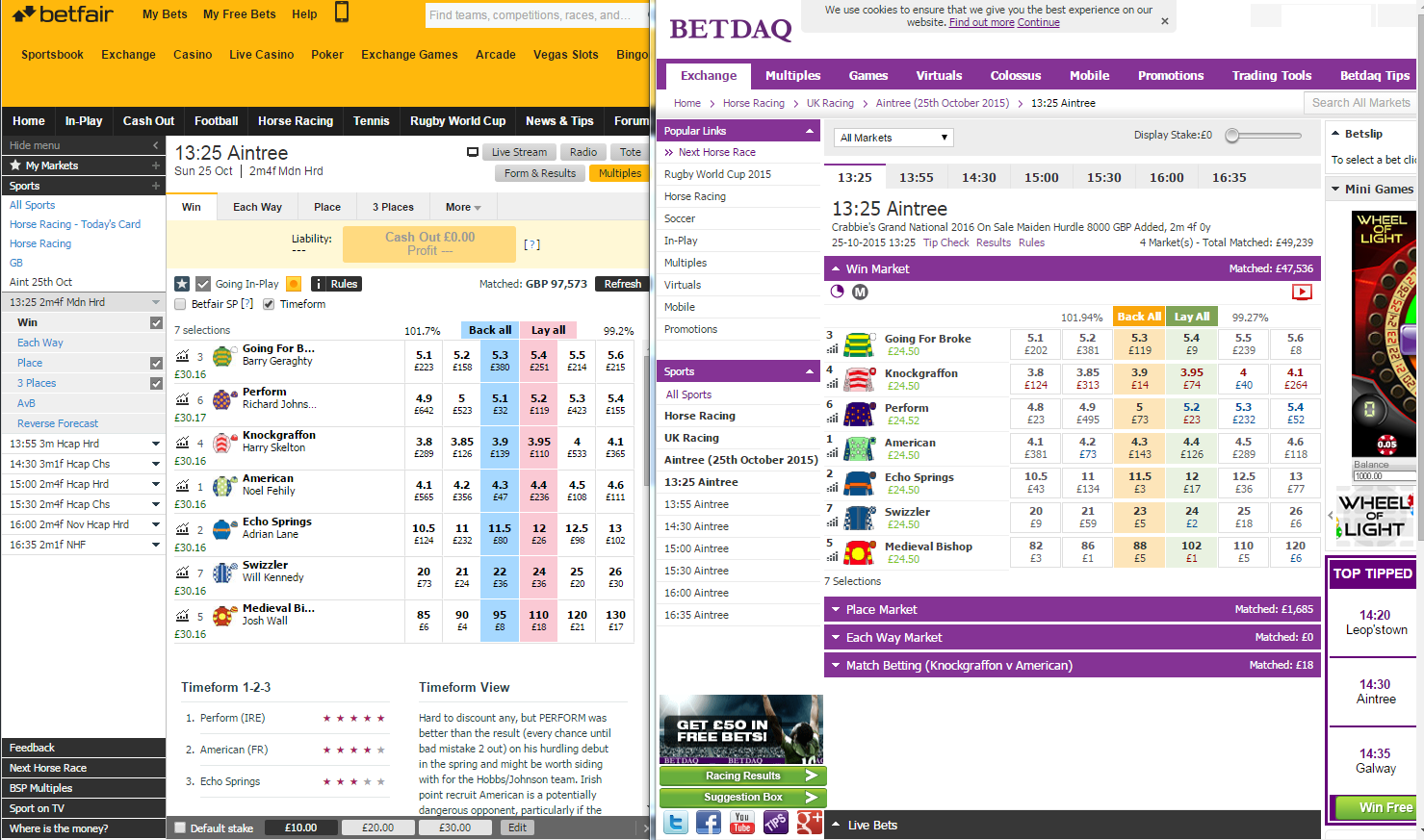 Betdaq Trading comparisson