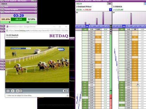 betdaq v betfair in play