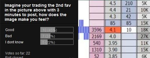 Poll Result 2