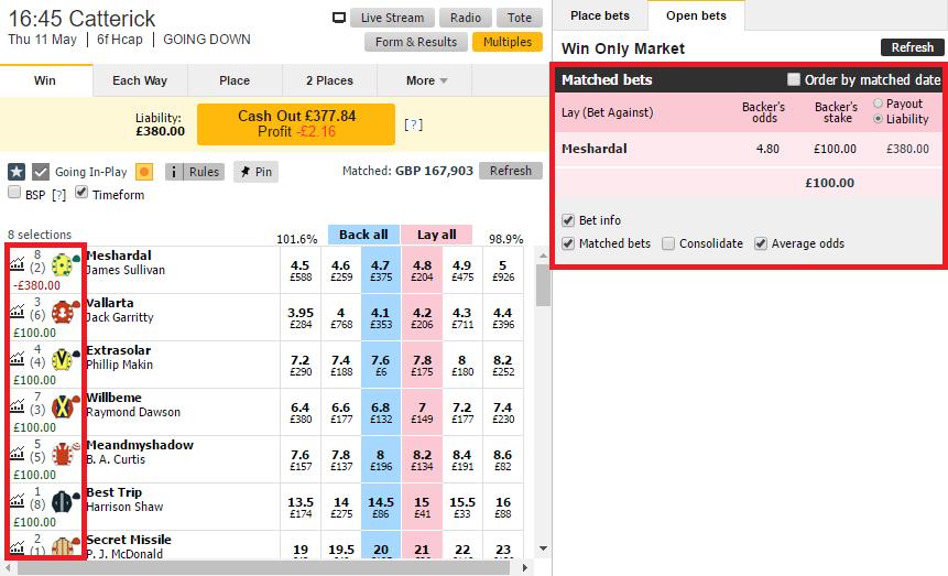 Sauda betting software for horse betting picks ncaa basketball
