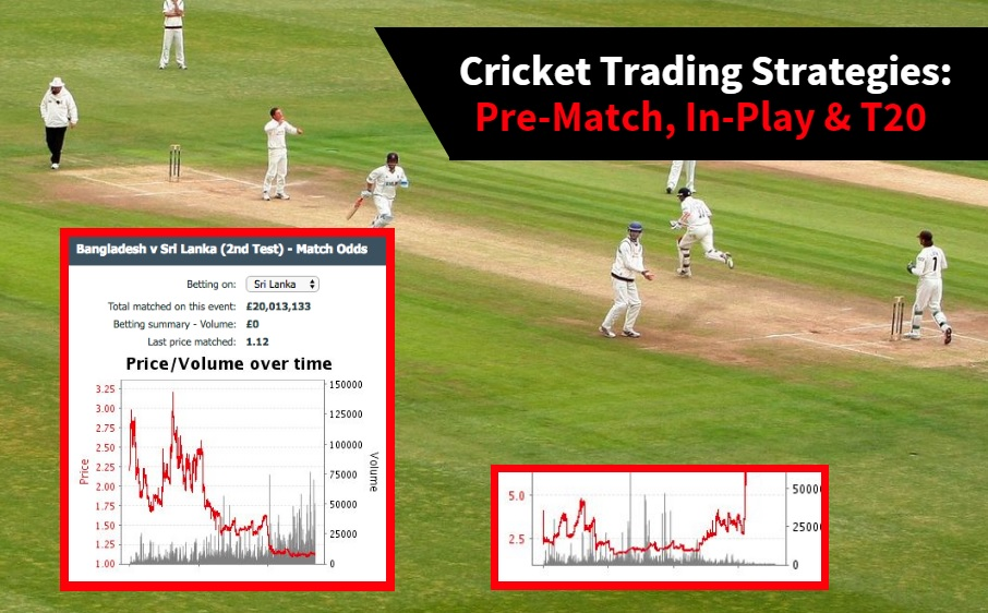 Cricket Trading Strategies: Pre-Match, In-Play & T20 -