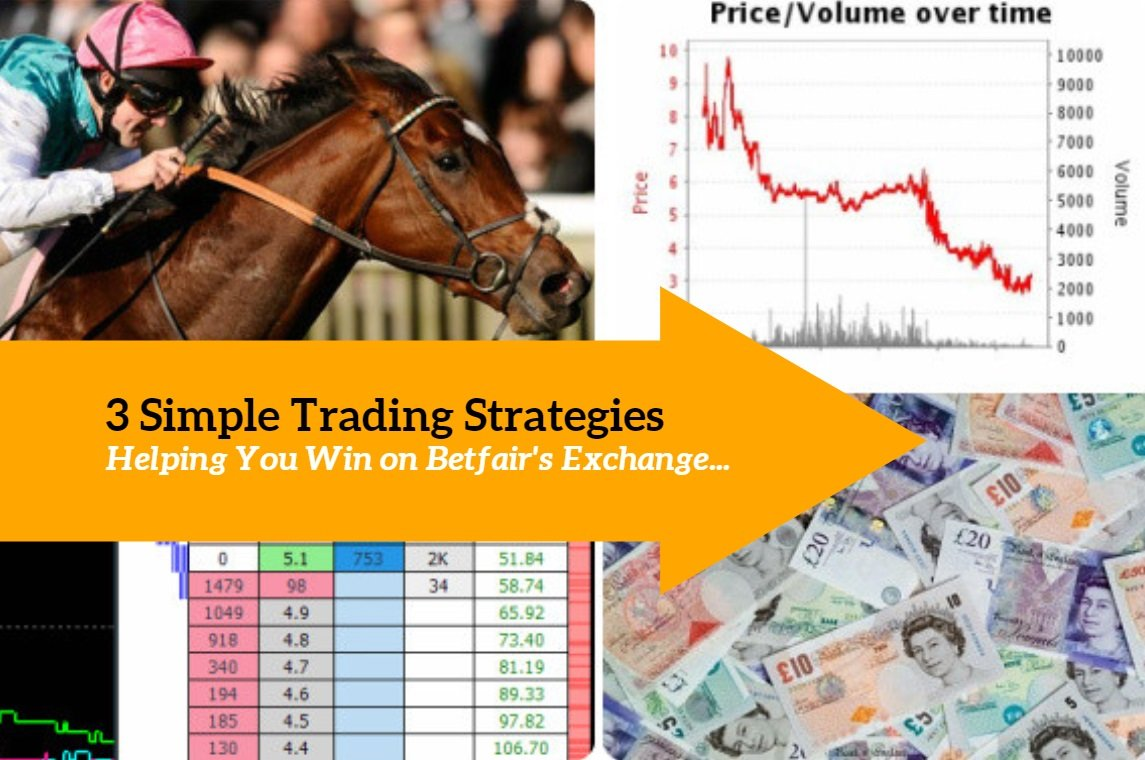Betfair financial trading strategies