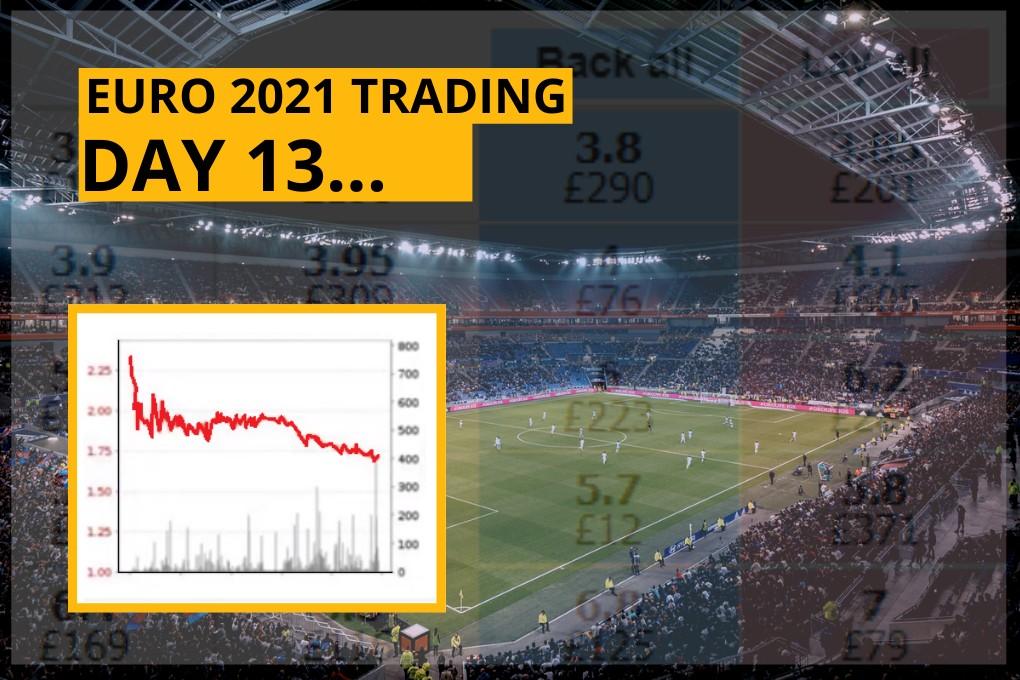 Euro 2021 Trading